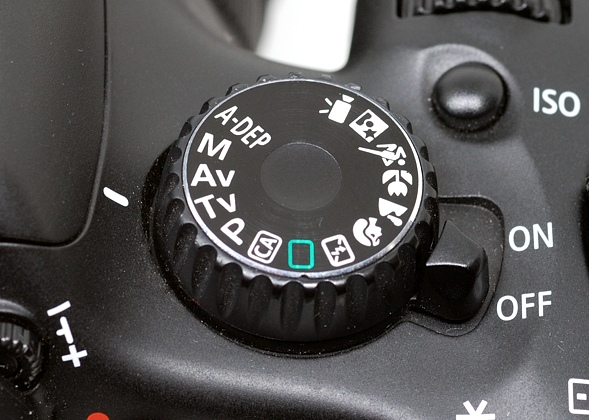 Camera Modes in Canon
