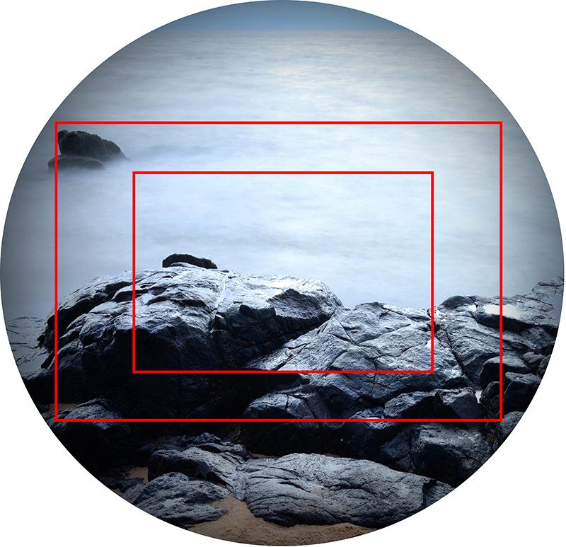 Image Circle with Sensors