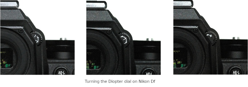 Diopter dial on Nikon Df